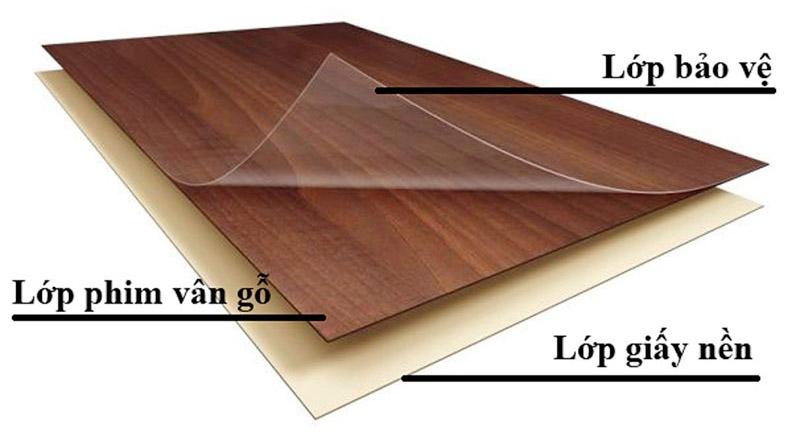 Lớp phủ bề mặt gỗ công nghiệp Melamine